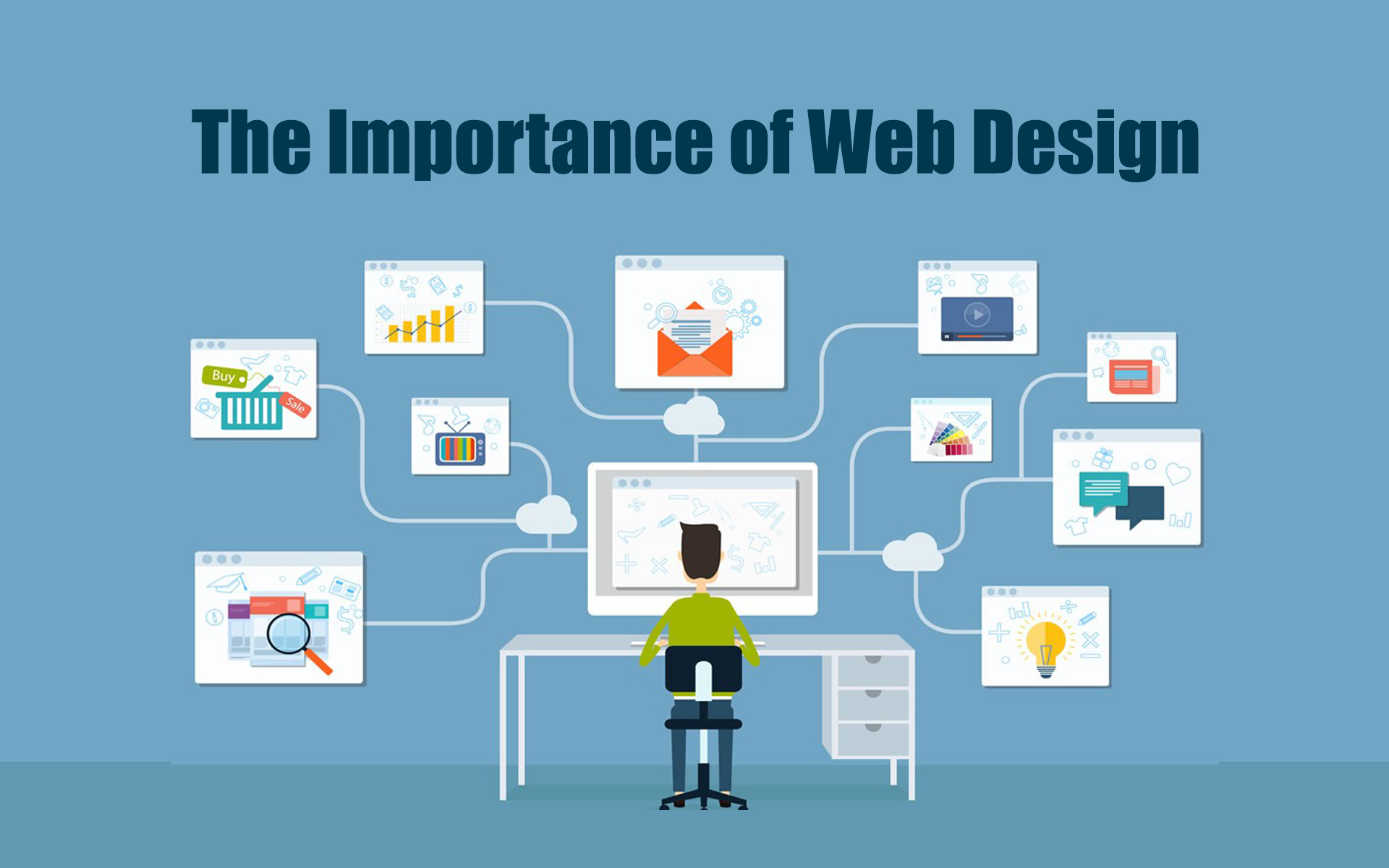 Reasons Why The Website Design Is Important For Your Business Be A Shopaholic